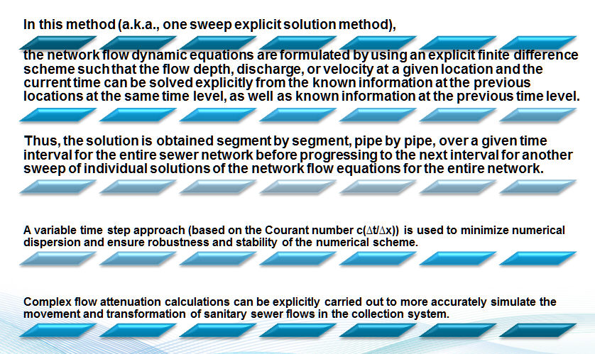EXTENDED PERIOD DYNAMIC Simulation (UNSTEADY FLOW) in InfoSewer ...