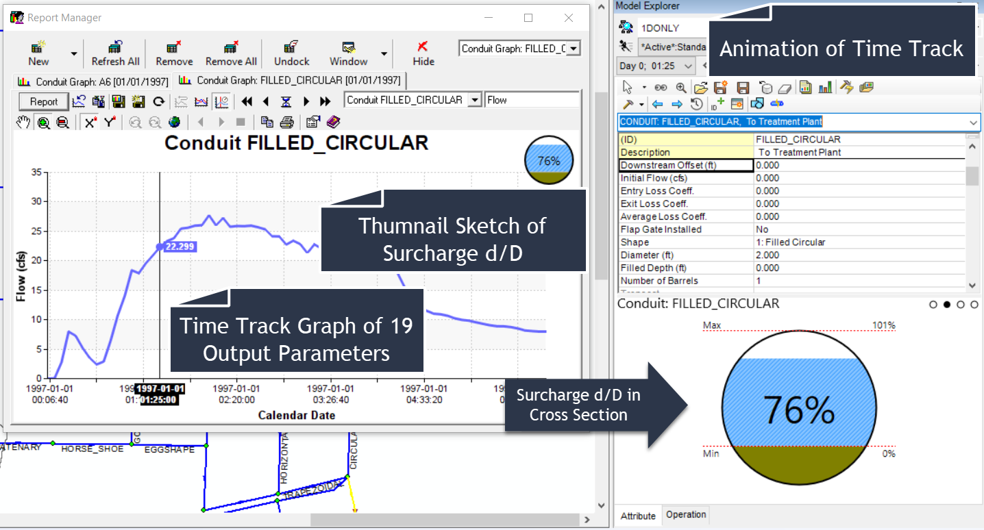 How infoswmm and infoswmm sa 2d link and 3d node graphics help you figure 1 linked time track animation time control on the attribute browser 2d cross section view of the surcharge dd for a filled circular link ccuart Images